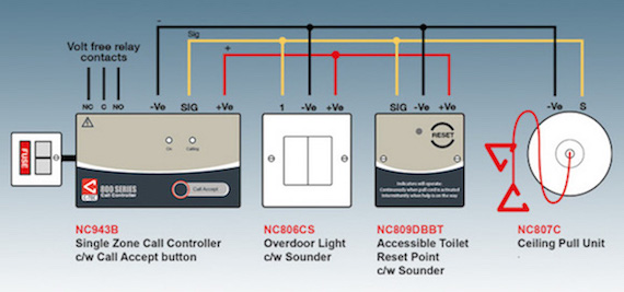 Introducing our new-look NC951 Accessible Toilet Alarm Kit  c-tec.newsweaver.co.uk
